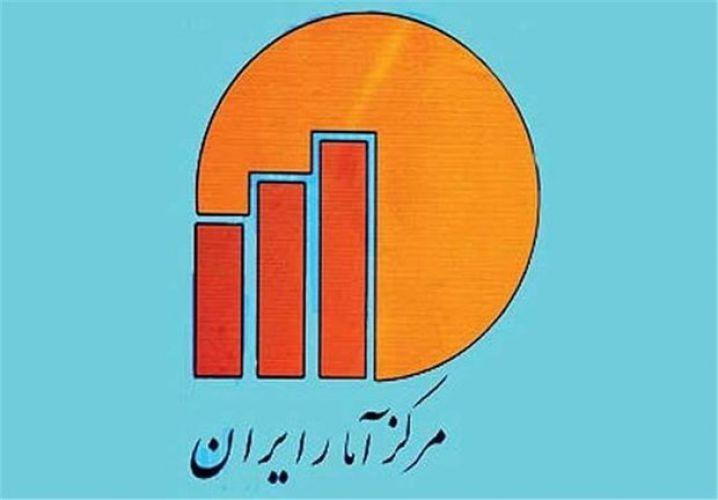 کمترین و بیشترین نرخ تورم استانها در سال 99